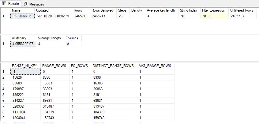 DBCC SHOW_STATISTICS output